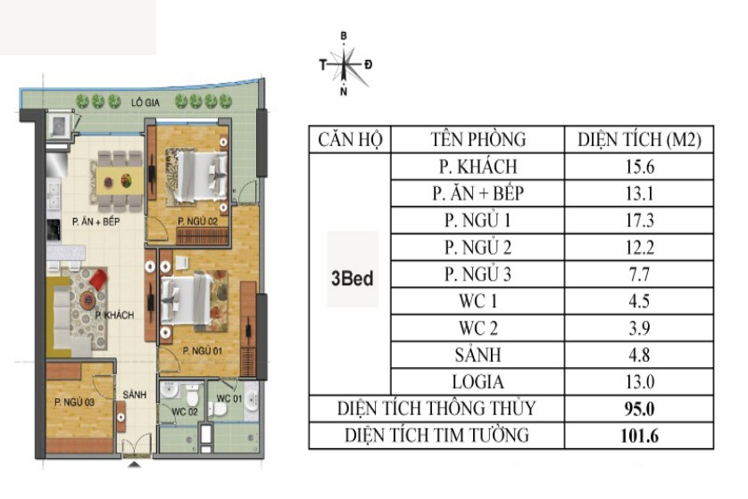 Trang An Complex apartment with 2 bedrooms and 1 small room
